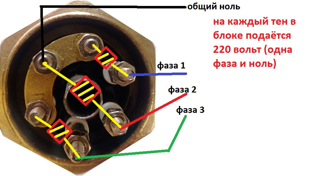 "Блок тэн мощностью 15 кВт наружная резьба-2,0"" (59мм)  для электрокотла"