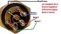 "Блок тэн мощностью 15 кВт наружная резьба-2,0"" (59мм)  для электрокотла, фото 1"