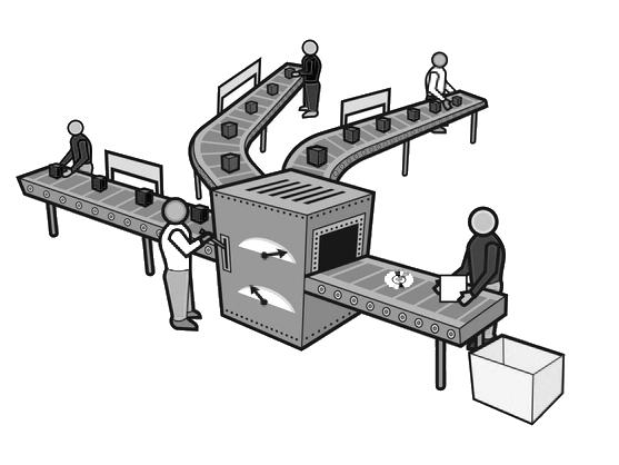 Услуги производственных работ