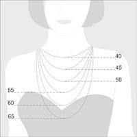 Подбираем длину серебряной цепочки в соответствии с типом горловины