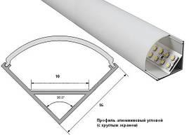 Угловой алюминиевый led профиль ЛСУ-16 с круглой линзой + линза рассеиватель