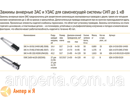 Зажим анкерный ЗАС 4х95-150/43200 (PA4120) IEK, фото 2