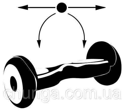 samobalans-min.jpg,q1518614483553.pagespeed.ce.BwRG3u-8R9 (2).jpg