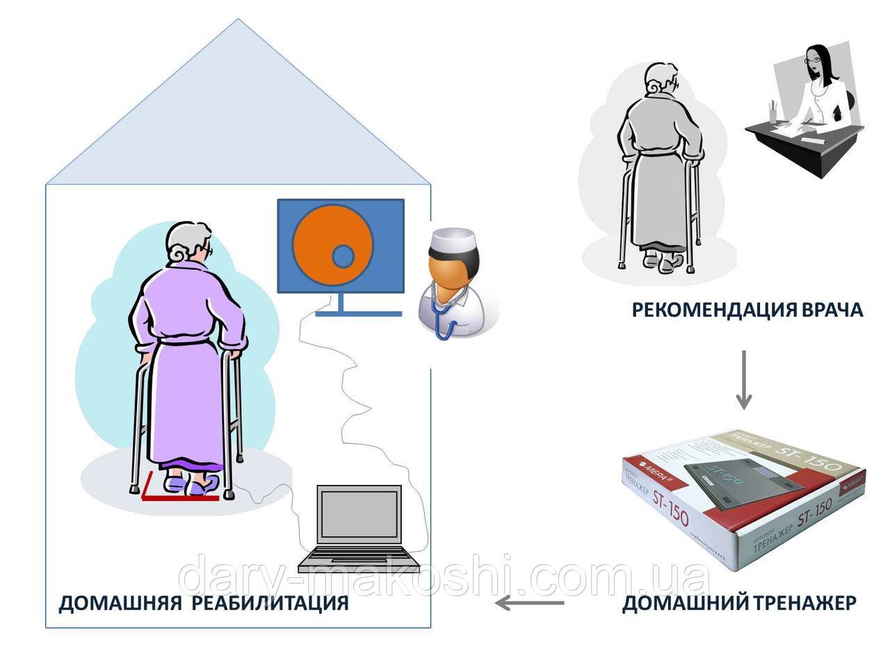 "Домашняя реабилитация со стабилотренажёром ""А-150"""