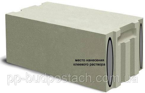 Газобетон AEROC EcoTerm