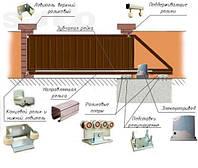 Комплект фурнитуры для откатных ворот до 400 кг Alutech