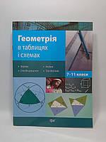 Торсінг Таблиці та схеми Геометрія 007-011 кл А4