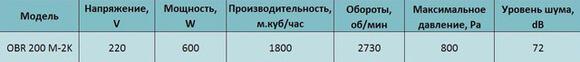 Bahcivan OBR 200 M-2K