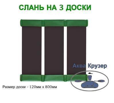 Слань купити в човновому магазині Аква Крузер - дніщевої настил для надувних човнів пвх