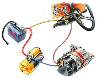 Электрооборудование и светотехника