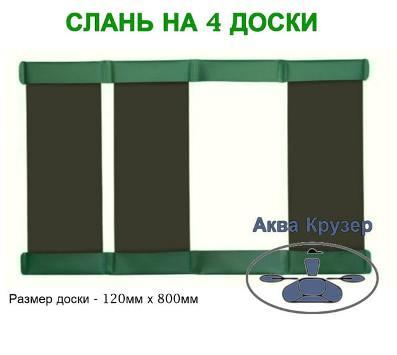 Слань купить - аксессуары для лодок пвх купить в Украине - Днища, настилы для надувных лодок, слань книжка, слань коврик