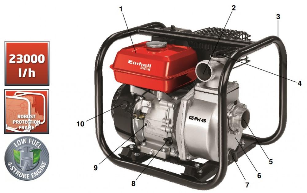 Мотопомпа бензиновая для грязной воды, 4-такт., 4800 Вт (6,5 лс), Einhell GE-PW 45 4171370  + БЕСПЛАТНАЯ ДОСТАВКА ПО УКРАИНЕ