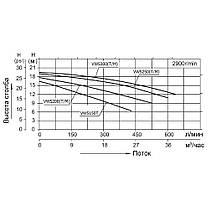 Насос AquaViva LX STP50M/VWS50M 6.5 м³/час (0.5HP, 220B), для бассейнов объёмом до 26 м3, фото 2