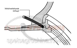 Уплотнительные кольца (o-ring) OTR