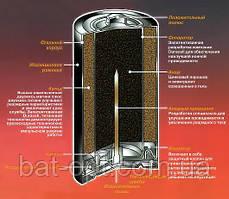 Устройство батареек. Конструкция солевых и щелочных батареек.