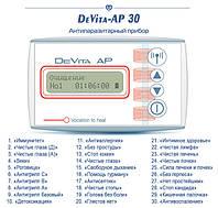 Методические рекомендации электромагнитного устройства «DeVita-AP»
