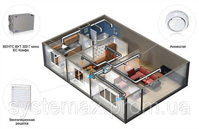 Пример установки ВЕНТС ВУТ 300 Г мини ЕС Комфо в жилом доме или квартире