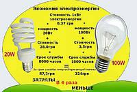 Энергосбережение энергосберегающими лампами