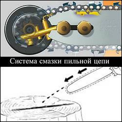 Как работает система смазки цепи бензопилы! В деталях...