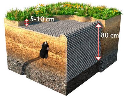 Сетка от крота Газон  яч.9*9мм, 2*30м.п., сетка газонная от кротов, защита от крота