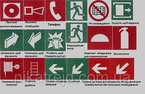 Плакати і знаки електробезпеки