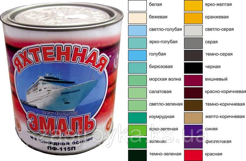 Емаль Яхтова ПФ-115 0.9 кг, зелена