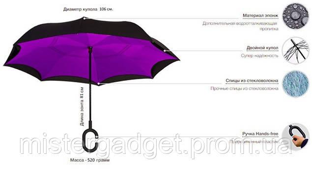 Зонт ветрозащитный Up-Brella Космос зонт обратного сложения, фото 2