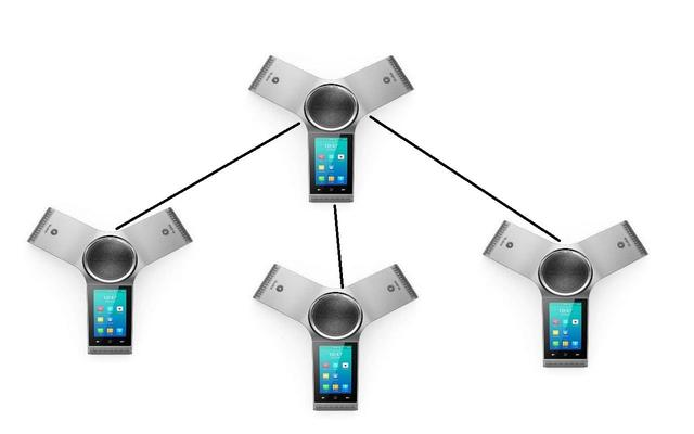 Объединение до 4 конференц-телефонов Yealink CP960 в одну систему