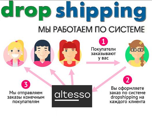 Дропшиппинг Украина. Интернет-магазин одежды и аксессуаров. От 1 ед ... 8c9a6368059