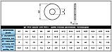 Полиамидная шайба, аналог DIN 9021, фото 4