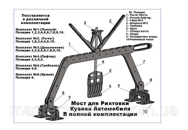 Мост для рихтовки кузова автомобиля споттером