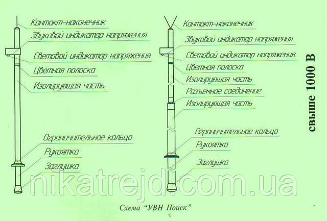 """Указатель напряжения типа """"УВН Поиск М"""""""