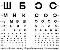 Таблица для проверки зрения купить Днепропетровск