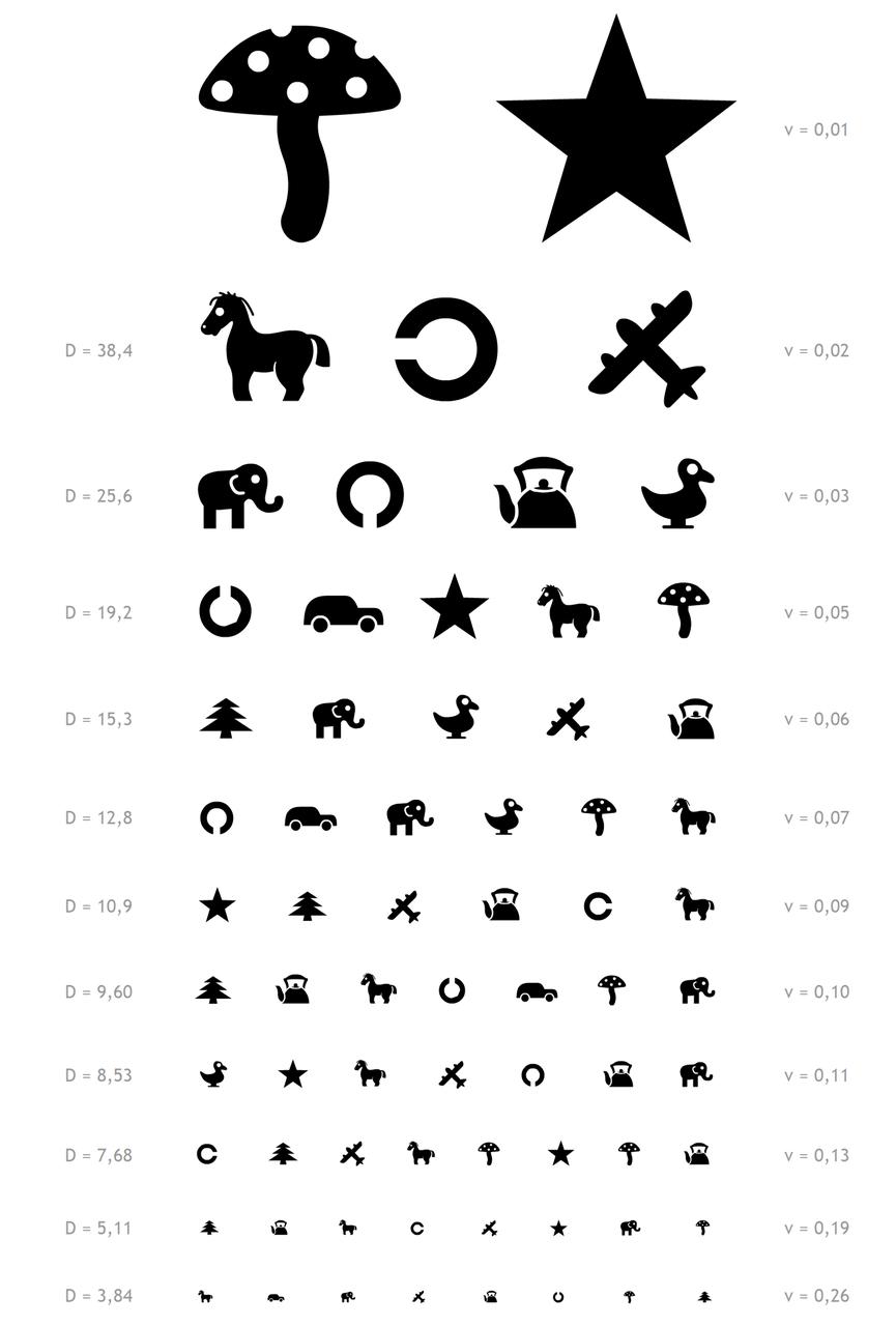 """Результат пошуку зображень за запитом """"Таблица для проверки зрения у детей"""""""