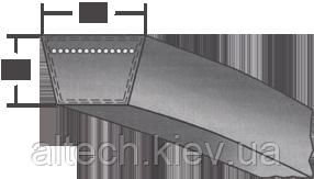 Клиновые приводные ремни профиль D (Г)