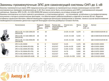 Промежуточный зажим ЗПС 4х50/10000 (PS 450) IEK, фото 2