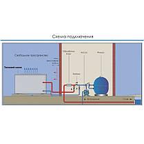 Тепловой инверторный насос для бассейна Fairland BPN09 (9,2 кВт, тепло), фото 2