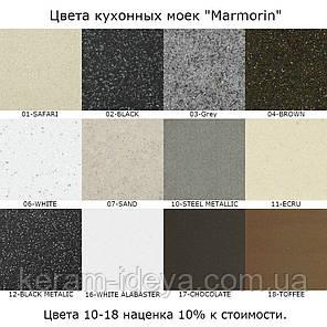 Кухонная мойка MARMORIN DURO 1308030 520х520х190, фото 2