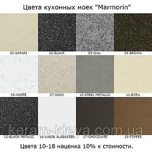 Кухонна мийка MARMORIN PROFIR 1601130 860х500х230, фото 2