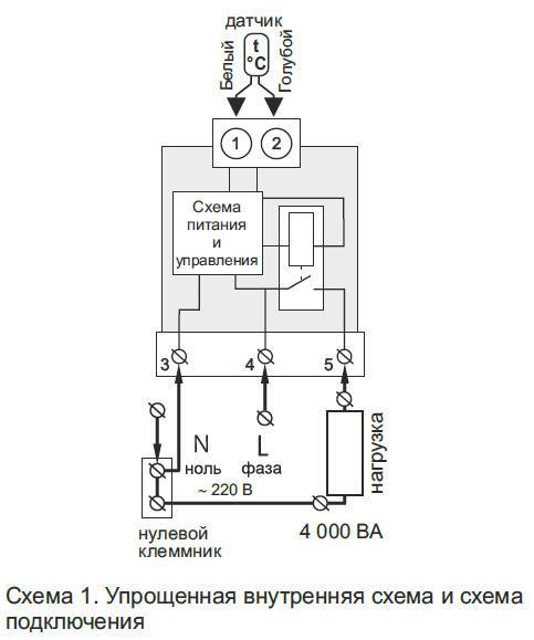Схемы подключения Terneo Rk20