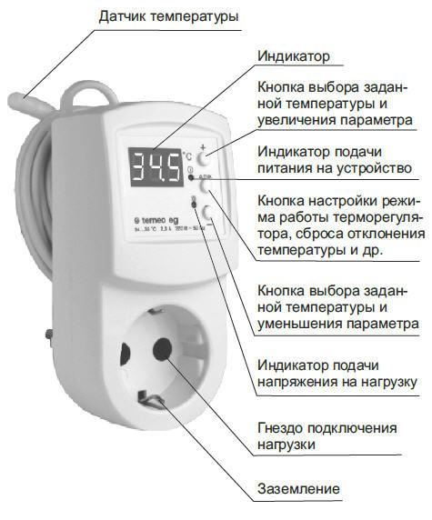 Функциональные кнопки Terneo Eg