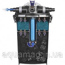 Комплект фильтрации Velda VEX Set 15000 для пруда, озера, водоема, водопада, фото 3