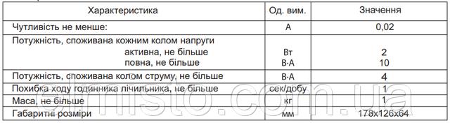 Общие технические характеристики электросчетчика МТХ1
