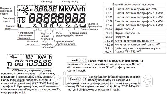 Расшифровка информационных знаков дисплея (информация, выводимая на дисплей во всех исполнениях счетчиков MTX)