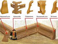 Фурнитура  для плинтуса напольного Penates Lux 60мм