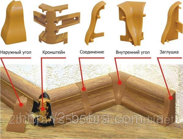 Фурнитура  для плинтуса напольного Penates Lux 60мм, фото 2