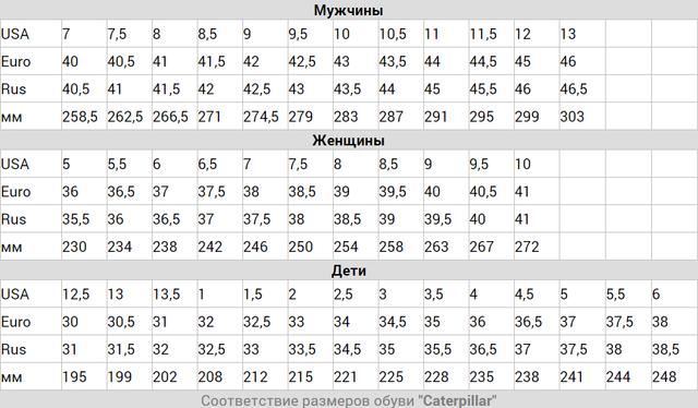 Соответствие размеров обуви CATERPILLAR