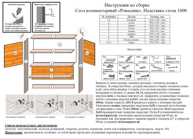 Инструкция омега компьютерного по стола сборке