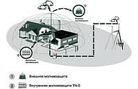 Проектирование систем молниезащиты и грозозащиты