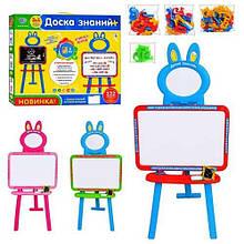 Навчальні та розвиваючі іграшки